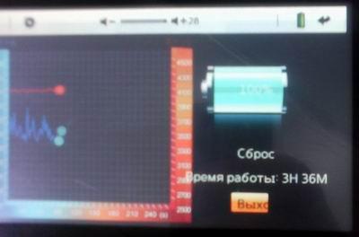 Индикатор заряда/разряда MP5 плеера