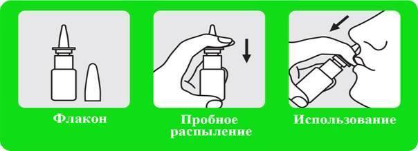 Назоферон спрей применение